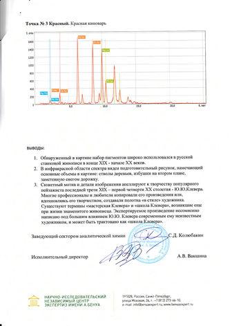 """Арт-студия """"Кентавр"""" - """"Зимний пейзаж"""" №014459"""